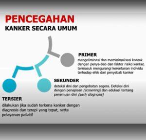 Yayasan Kanker Payudara Indonesia